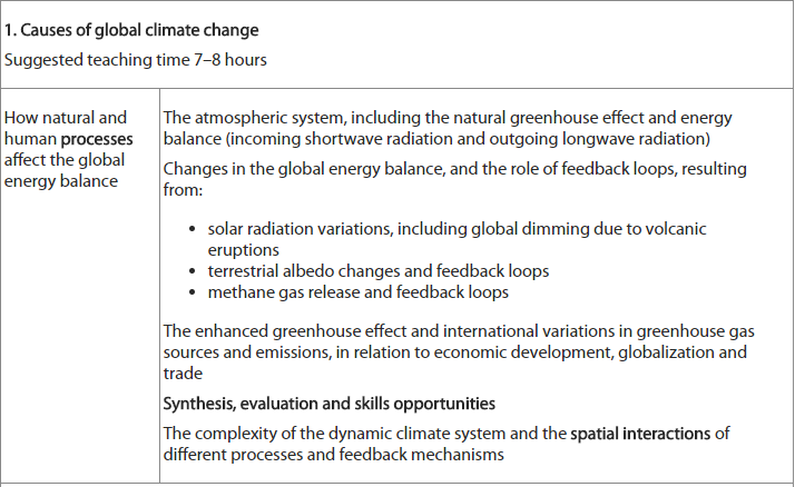 Causes of Climate Change Syllabus.PNG