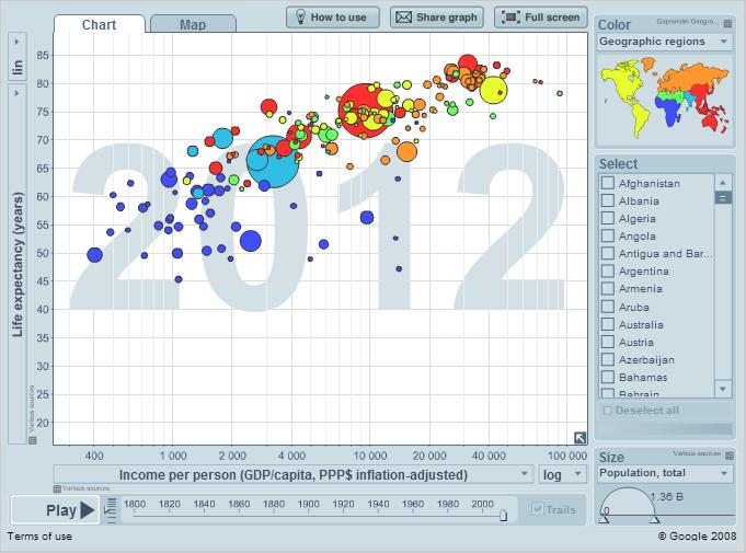 Life expectancy v GDP Gapminder Graph.PNG