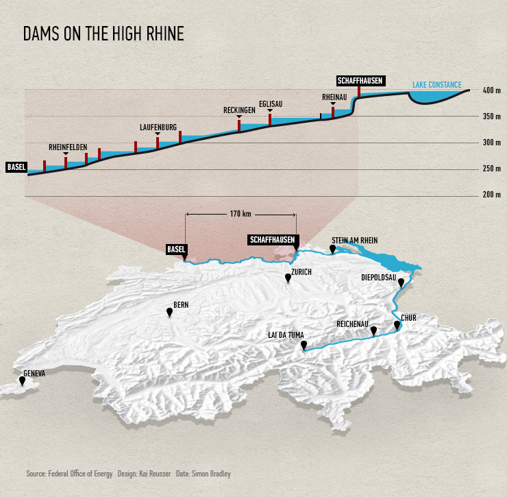 Rhine Dams in Switzerland.jpg