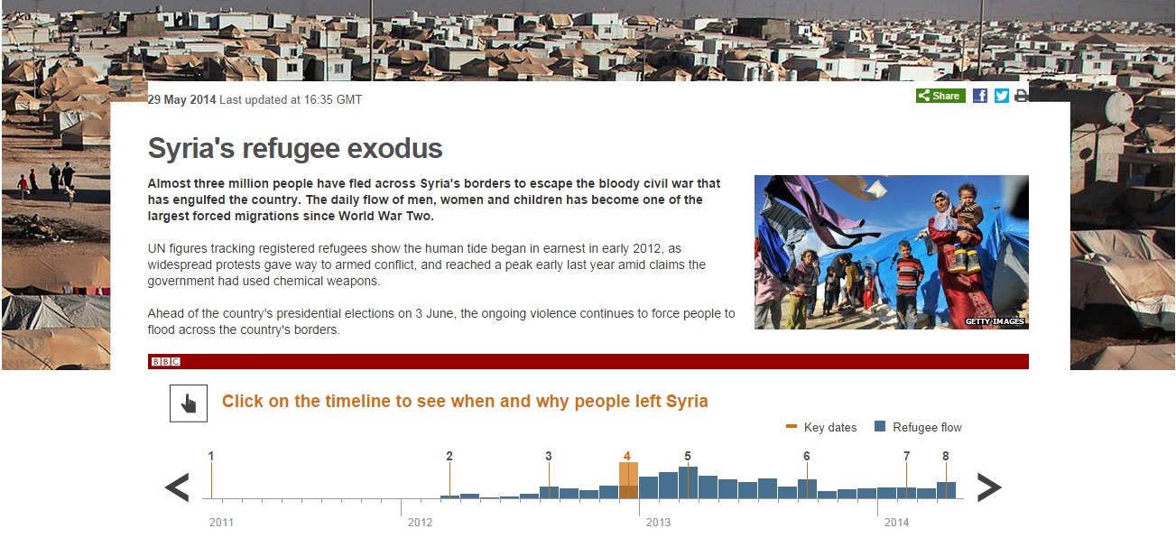 Syria Refugee BBC page.PNG