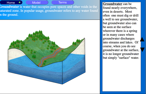 drainage basin feedback.png