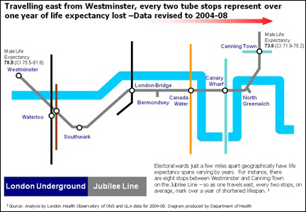 life expectancy tube map.jpg